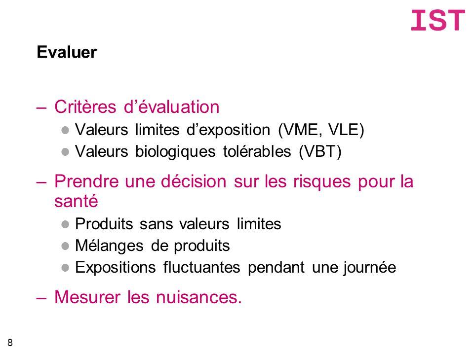 Evaluer –Critères d'évaluation Valeurs limites d'exposition (VME, VLE) Valeurs biologiques tolérables (VBT) –Prendre une décision sur les risques pour
