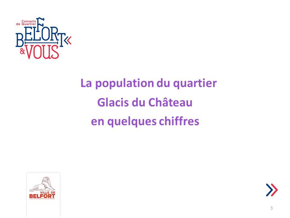 La population du quartier Glacis du Château en quelques chiffres 3