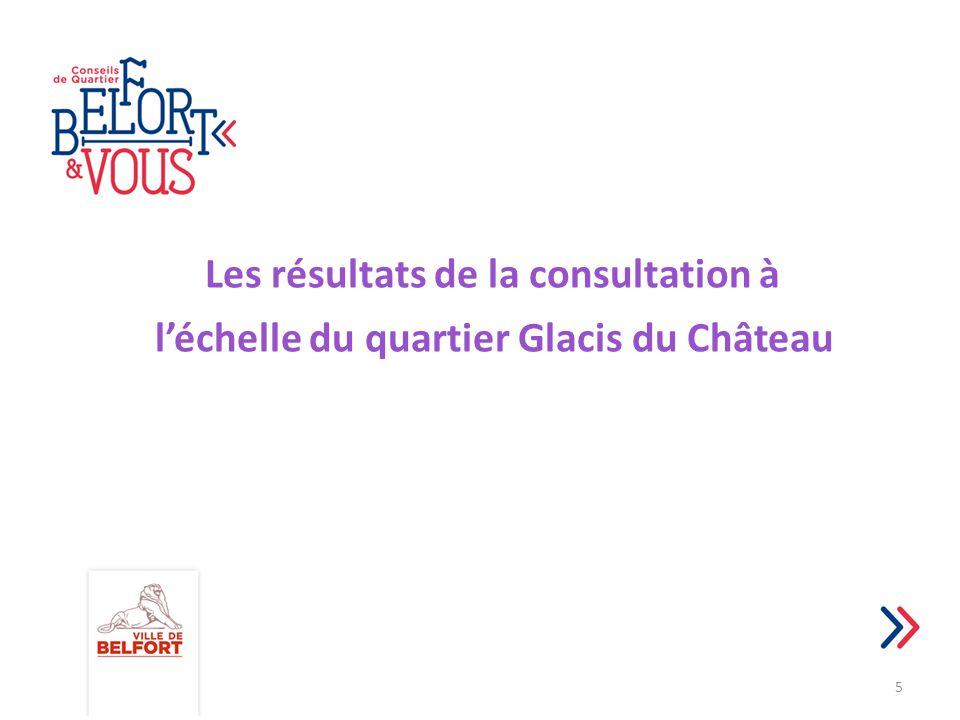 Les résultats de la consultation à l'échelle du quartier Glacis du Château 5