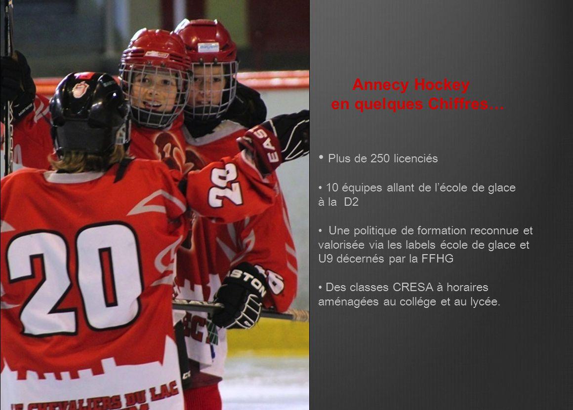 Annecy Hockey en quelques Chiffres… Plus de 250 licenciés 10 équipes allant de l'école de glace à la D2 Une politique de formation reconnue et valoris