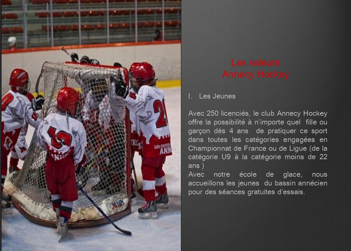 I.Les Jeunes Avec 250 licenciés, le club Annecy Hockey offre la possibilité à n'importe quel fille ou garçon dès 4 ans de pratiquer ce sport dans tout