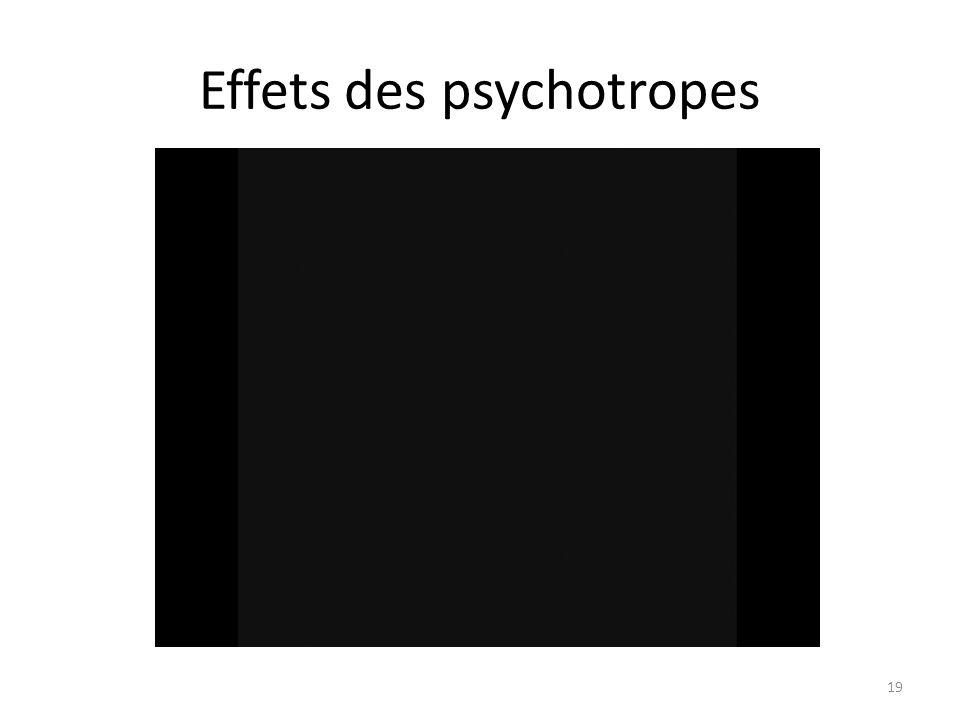 Effets des psychotropes 19