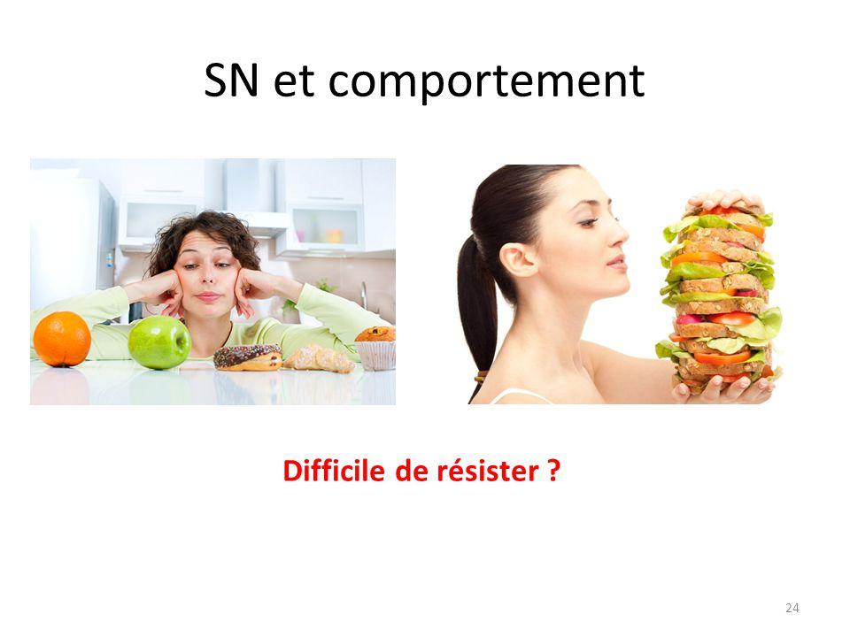 SN et comportement 24 Difficile de résister ?