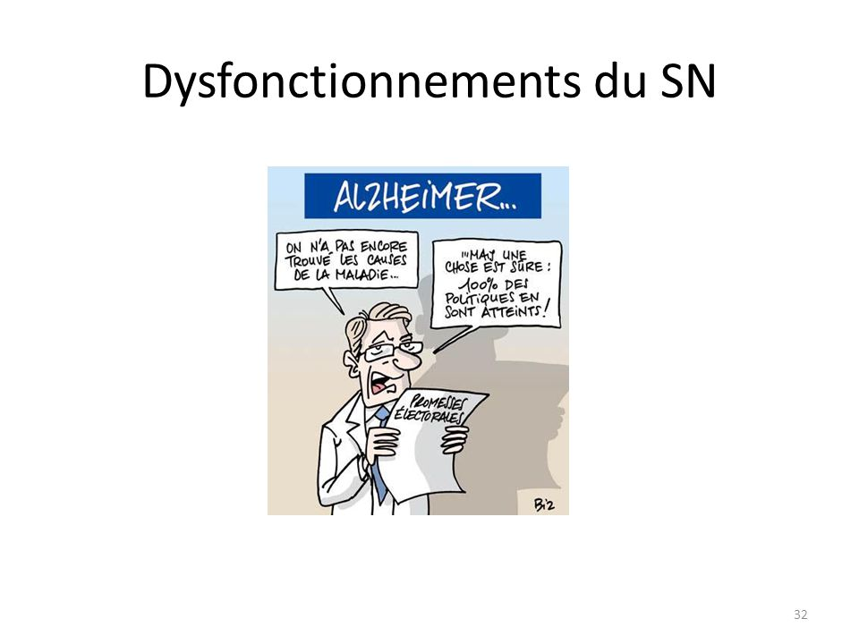 Dysfonctionnements du SN 32