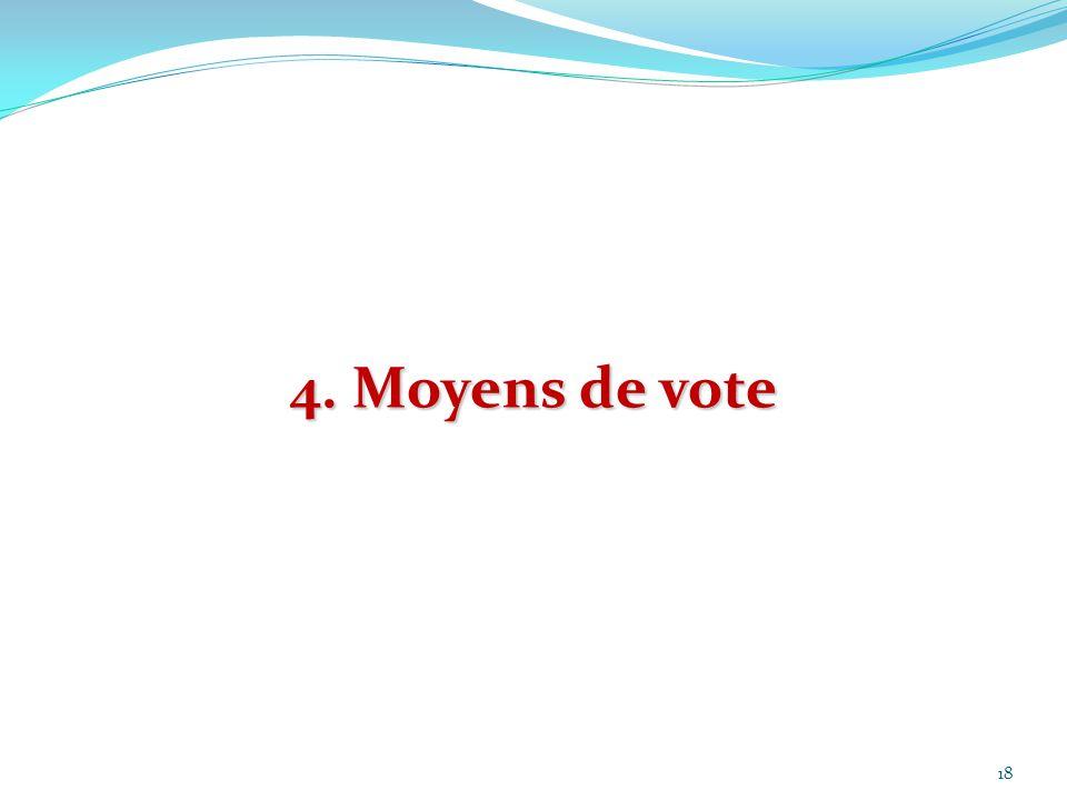 18 4. Moyens de vote