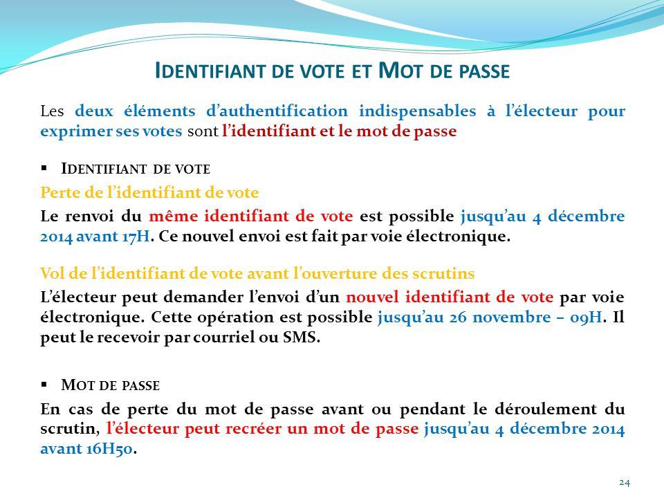 24 Les deux éléments d'authentification indispensables à l'électeur pour exprimer ses votes sont l'identifiant et le mot de passe  I DENTIFIANT DE VO
