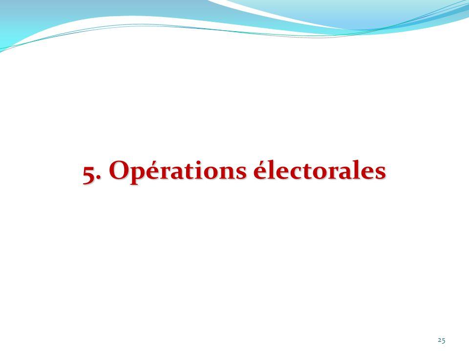 25 5. Opérations électorales