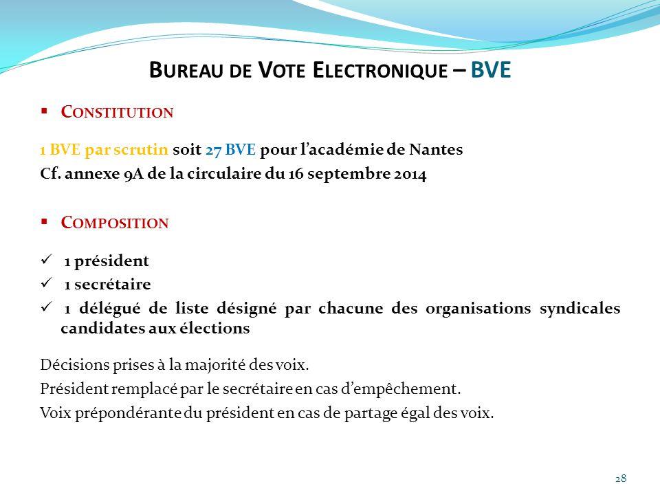 28  C ONSTITUTION 1 BVE par scrutin soit 27 BVE pour l'académie de Nantes Cf. annexe 9A de la circulaire du 16 septembre 2014  C OMPOSITION 1 présid