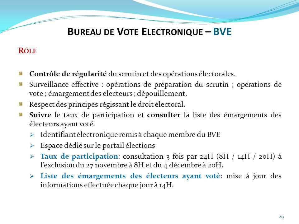 29 R ÔLE Contrôle de régularité du scrutin et des opérations électorales. Surveillance effective : opérations de préparation du scrutin ; opérations d