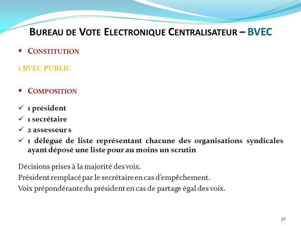 30  C ONSTITUTION 1 BVEC PUBLIC  C OMPOSITION 1 président 1 secrétaire 2 assesseur s 1 délégué de liste représentant chacune des organisations syndi