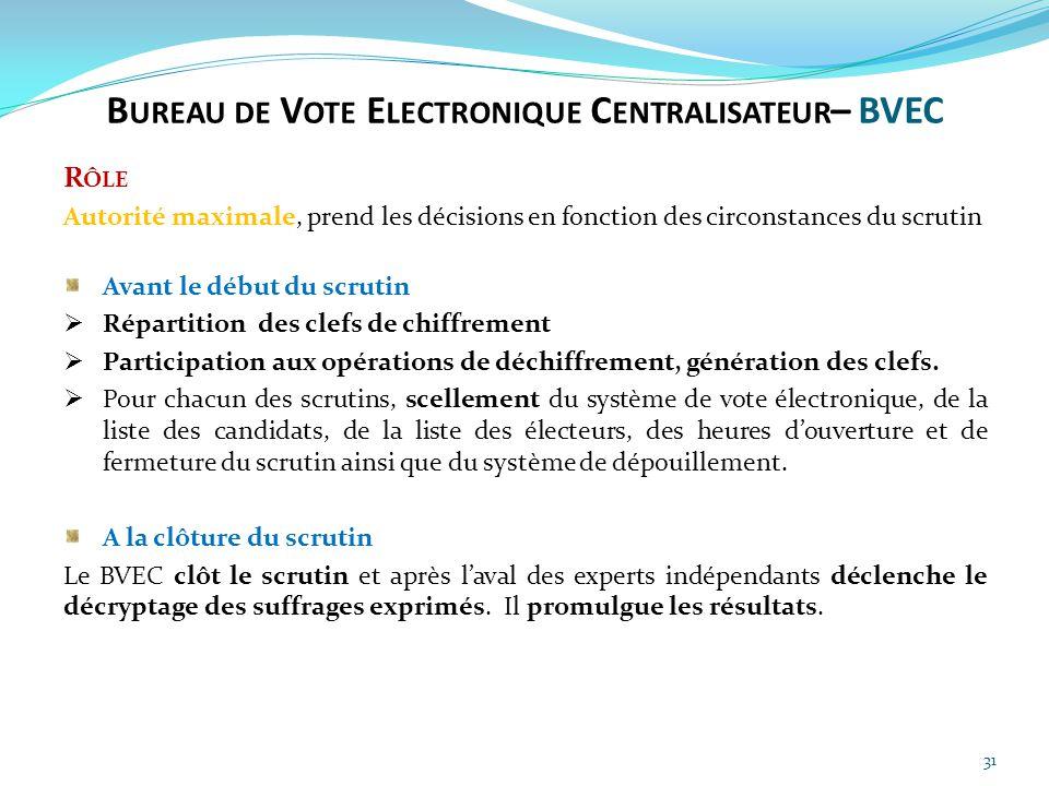 31 R ÔLE Autorité maximale, prend les décisions en fonction des circonstances du scrutin Avant le début du scrutin  Répartition des clefs de chiffrem