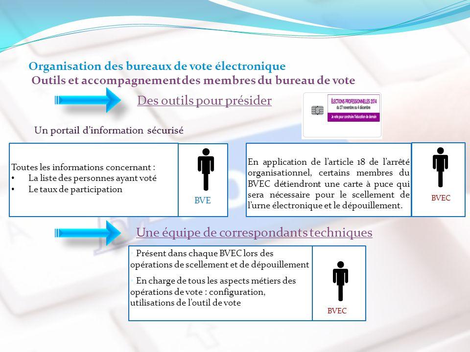 Toutes les informations concernant : La liste des personnes ayant voté Le taux de participation En application de l'article 18 de l'arrêté organisatio