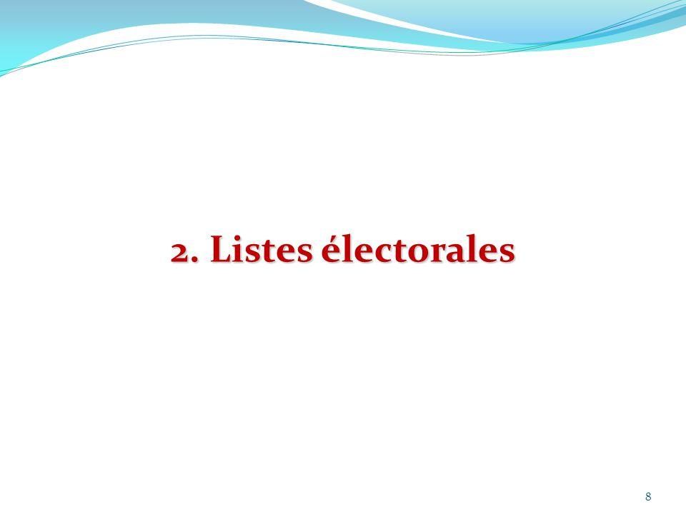 Processus de vote