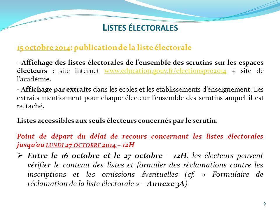 9 15 octobre 2014: publication de la liste électorale - Affichage des listes électorales de l'ensemble des scrutins sur les espaces électeurs : site i