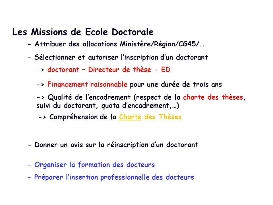 Les Missions de Ecole Doctorale - Attribuer des allocations Ministère/Région/CG45/.. - Sélectionner et autoriser l'inscription d'un doctorant -> docto