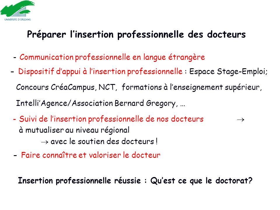 Préparer l'insertion professionnelle des docteurs - Communication professionnelle en langue étrangère - Dispositif d'appui à l'insertion professionnel