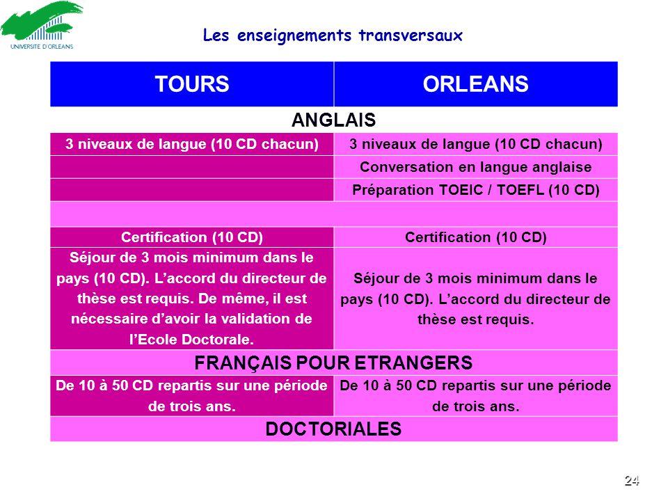 24 TOURSORLEANS ANGLAIS 3 niveaux de langue (10 CD chacun) Conversation en langue anglaise Préparation TOEIC / TOEFL (10 CD) Certification (10 CD) Séj