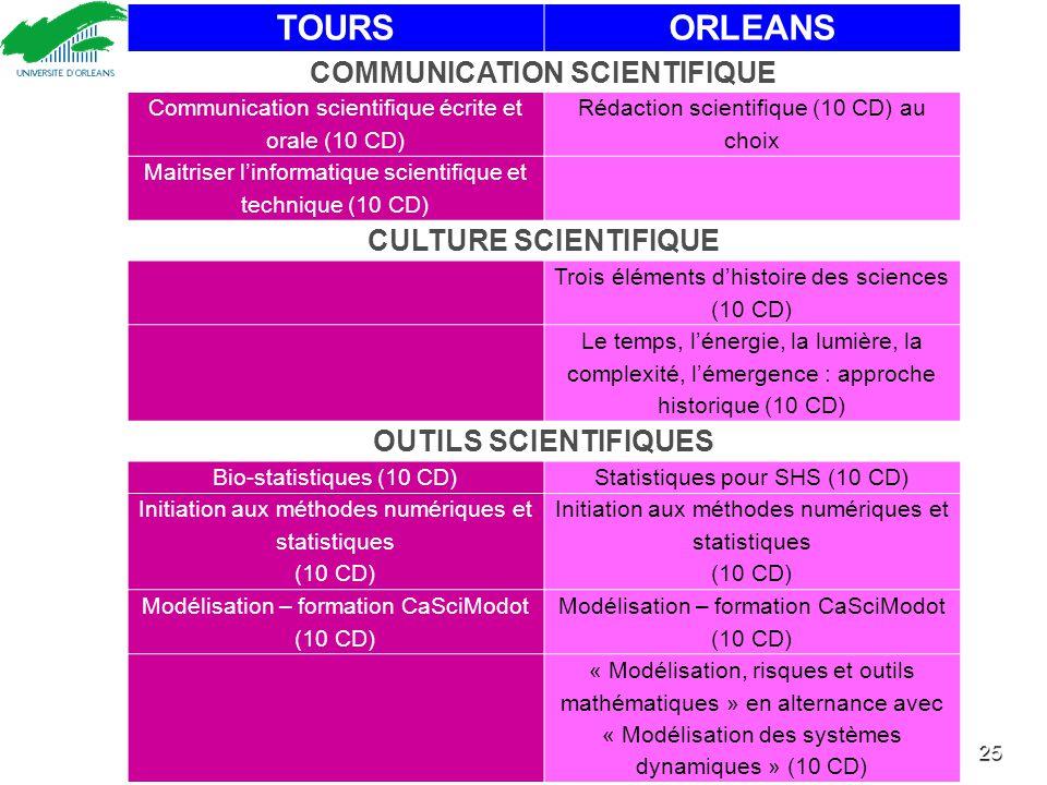 25 TOURSORLEANS COMMUNICATION SCIENTIFIQUE Communication scientifique écrite et orale (10 CD) Rédaction scientifique (10 CD) au choix Maitriser l'info
