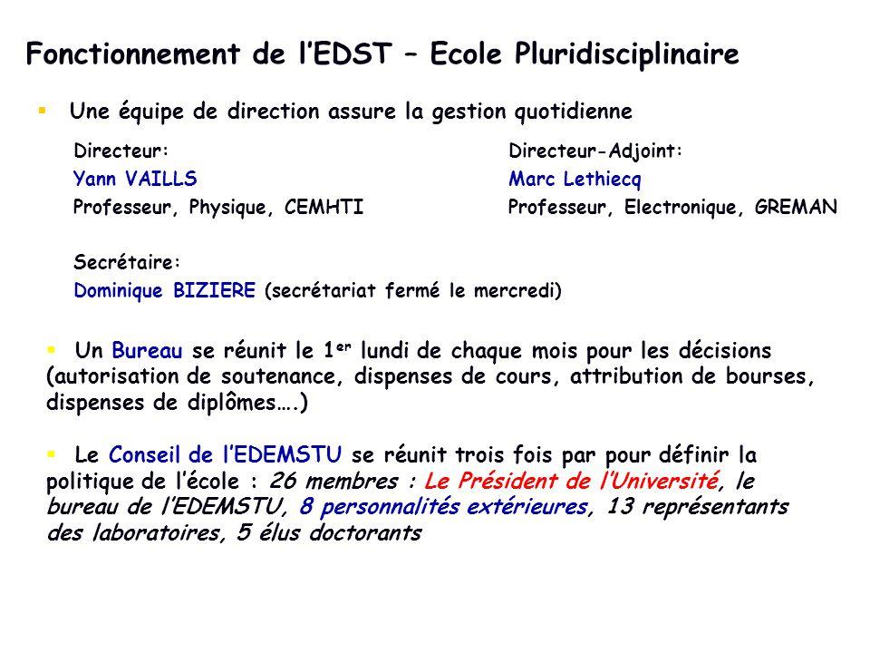   Une équipe de direction assure la gestion quotidienne Fonctionnement de l'EDST – Ecole Pluridisciplinaire Directeur:Directeur-Adjoint: Yann VAILLS