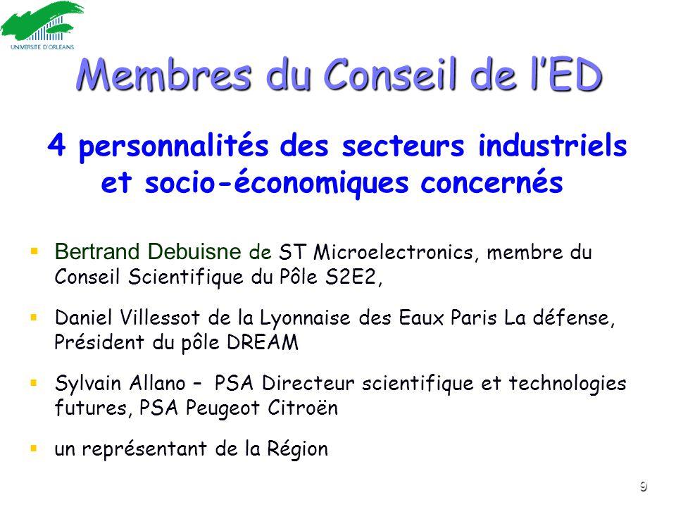 Membres du Conseil de l'ED 4 personnalités des secteurs industriels et socio-économiques concernés   Bertrand Debuisne de ST Microelectronics, membr