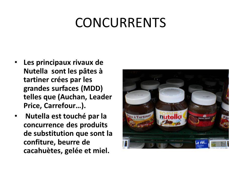CONCURRENTS Les principaux rivaux de Nutella sont les pâtes à tartiner crées par les grandes surfaces (MDD) telles que (Auchan, Leader Price, Carrefou
