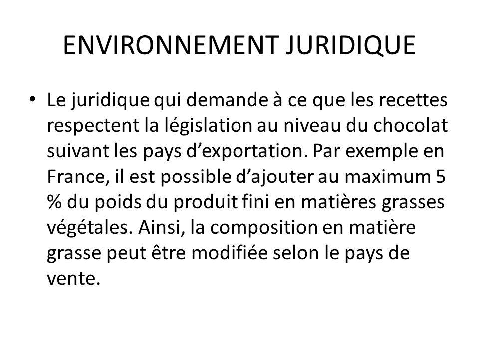 ENVIRONNEMENT JURIDIQUE Le juridique qui demande à ce que les recettes respectent la législation au niveau du chocolat suivant les pays d'exportation.