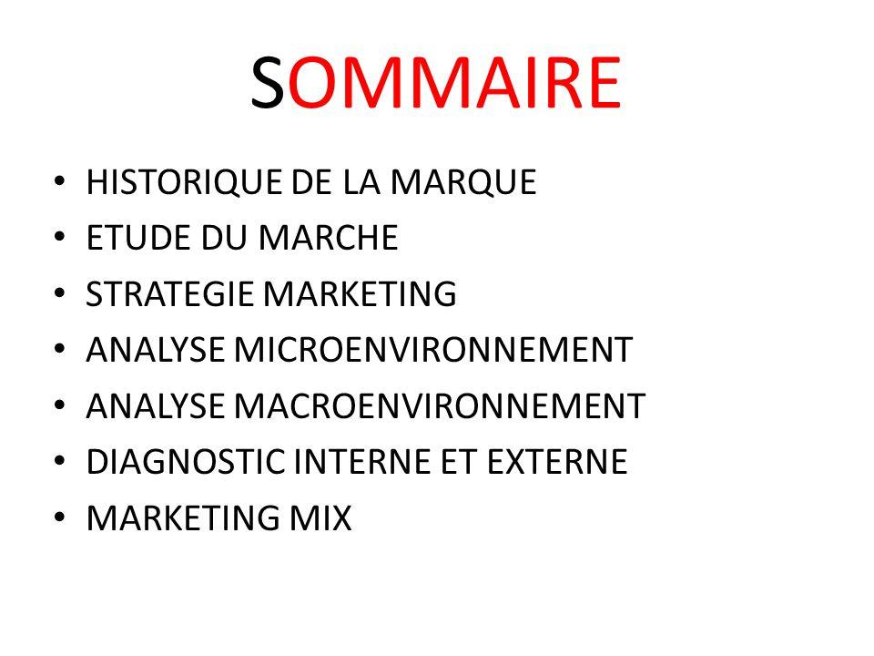 SOMMAIRE HISTORIQUE DE LA MARQUE ETUDE DU MARCHE STRATEGIE MARKETING ANALYSE MICROENVIRONNEMENT ANALYSE MACROENVIRONNEMENT DIAGNOSTIC INTERNE ET EXTER