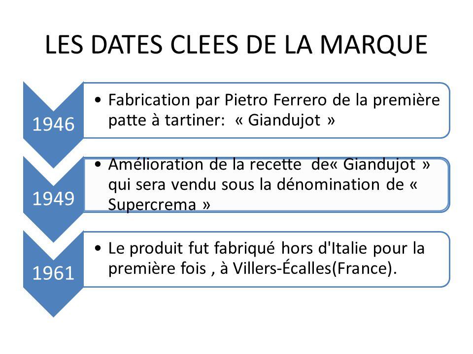 LES DATES CLEES DE LA MARQUE 1946 Fabrication par Pietro Ferrero de la première patte à tartiner: « Giandujot » 1949 Amélioration de la recette de« Gi