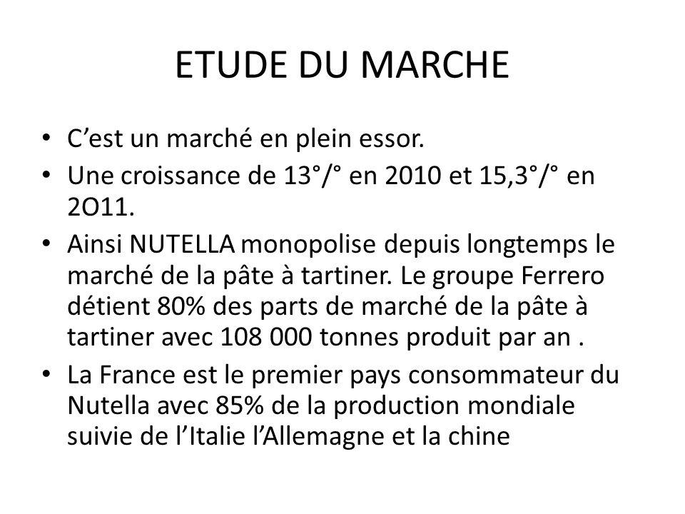 ETUDE DU MARCHE C'est un marché en plein essor. Une croissance de 13°/° en 2010 et 15,3°/° en 2O11. Ainsi NUTELLA monopolise depuis longtemps le march