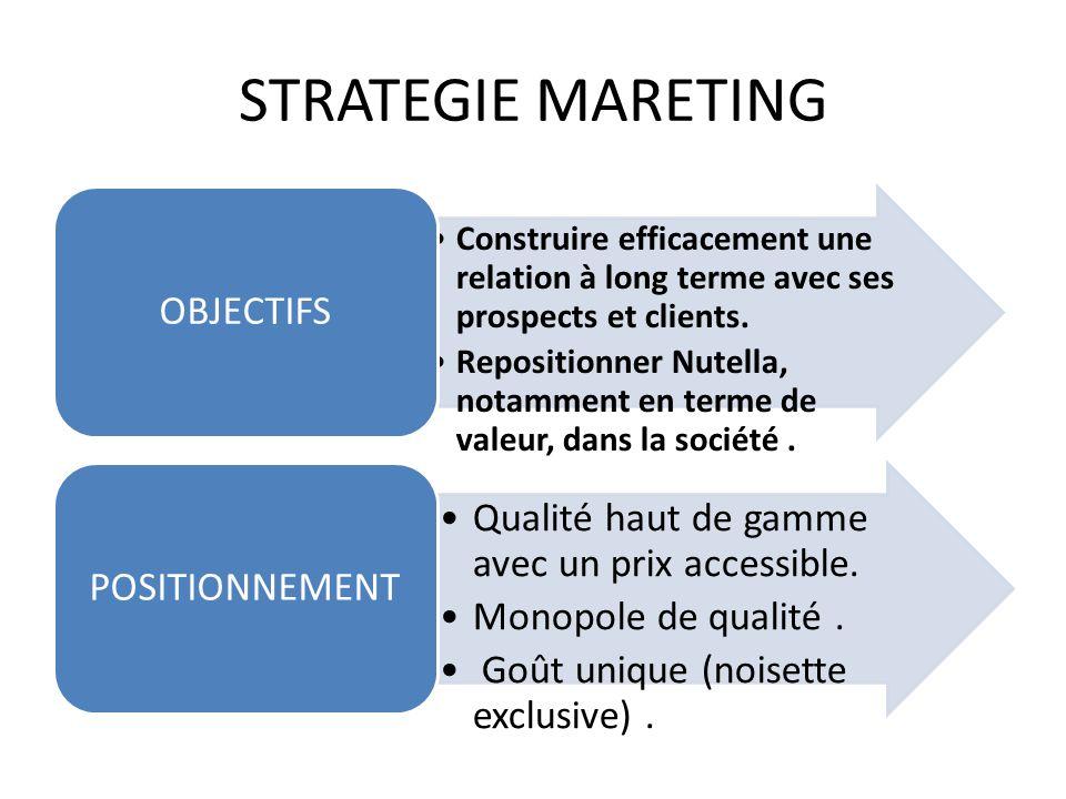 STRATEGIE MARETING Construire efficacement une relation à long terme avec ses prospects et clients. Repositionner Nutella, notamment en terme de valeu