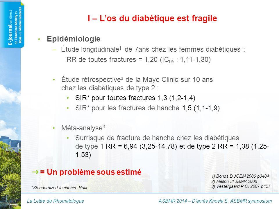 La Lettre du Rhumatologue Epidémiologie –Étude longitudinale 1 de 7ans chez les femmes diabétiques : RR de toutes fractures = 1,20 (IC 95 : 1,11-1,30)