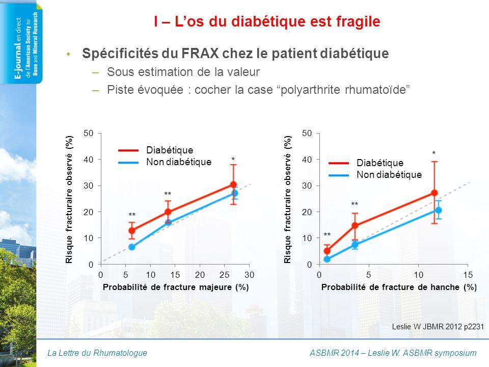 La Lettre du Rhumatologue ASBMR 2014 – Leslie W. ASBMR symposium ** * Diabétique Non diabétique ** * Diabétique Non diabétique Spécificités du FRAX ch