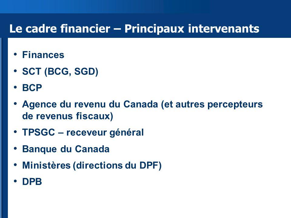 Le cadre financier – Principaux intervenants Finances SCT (BCG, SGD) BCP Agence du revenu du Canada (et autres percepteurs de revenus fiscaux) TPSGC – receveur général Banque du Canada Ministères (directions du DPF) DPB