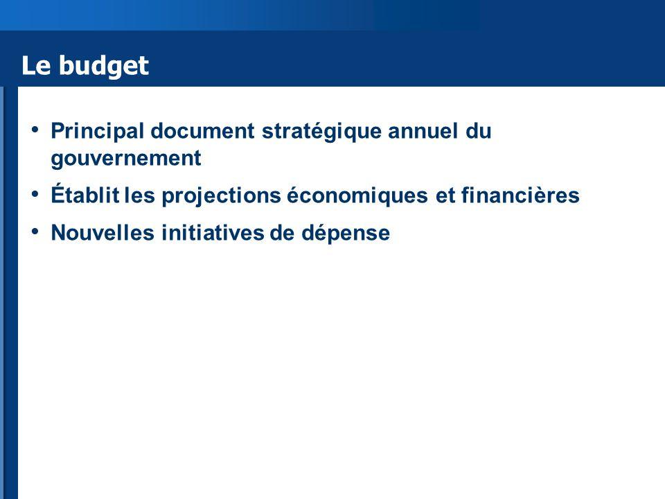 Le budget Principal document stratégique annuel du gouvernement Établit les projections économiques et financières Nouvelles initiatives de dépense