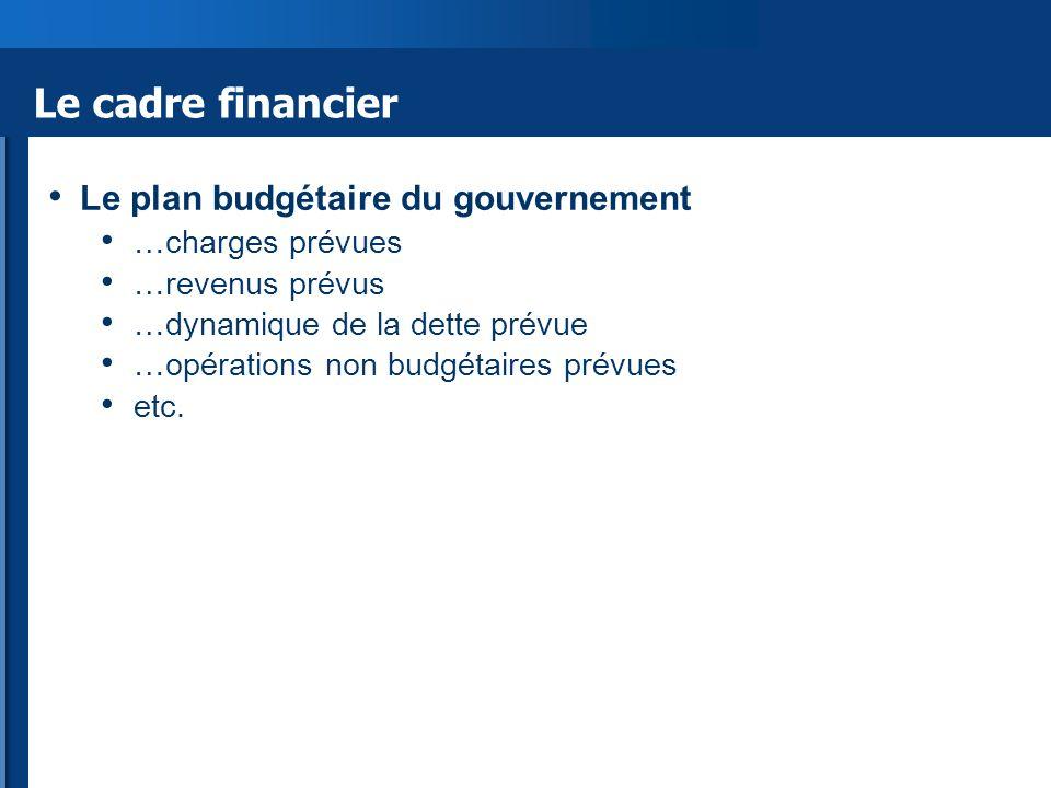 Le cadre financier Le plan budgétaire du gouvernement …charges prévues …revenus prévus …dynamique de la dette prévue …opérations non budgétaires prévues etc.