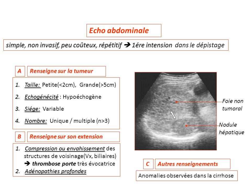 Echo abdominale Foie non tumoral Nodule hépatique simplenon invasifpeu coûteuxrépétitif 1ére intension simple, non invasif, peu coûteux, répétitif  1