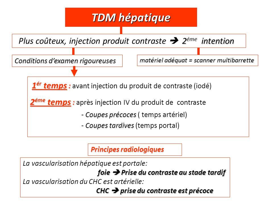 TDM hépatique Conditions d'examen rigoureuses 2 éme intention Plus coûteux, injection produit contraste  2 éme intention matériel adéquat = scanner m