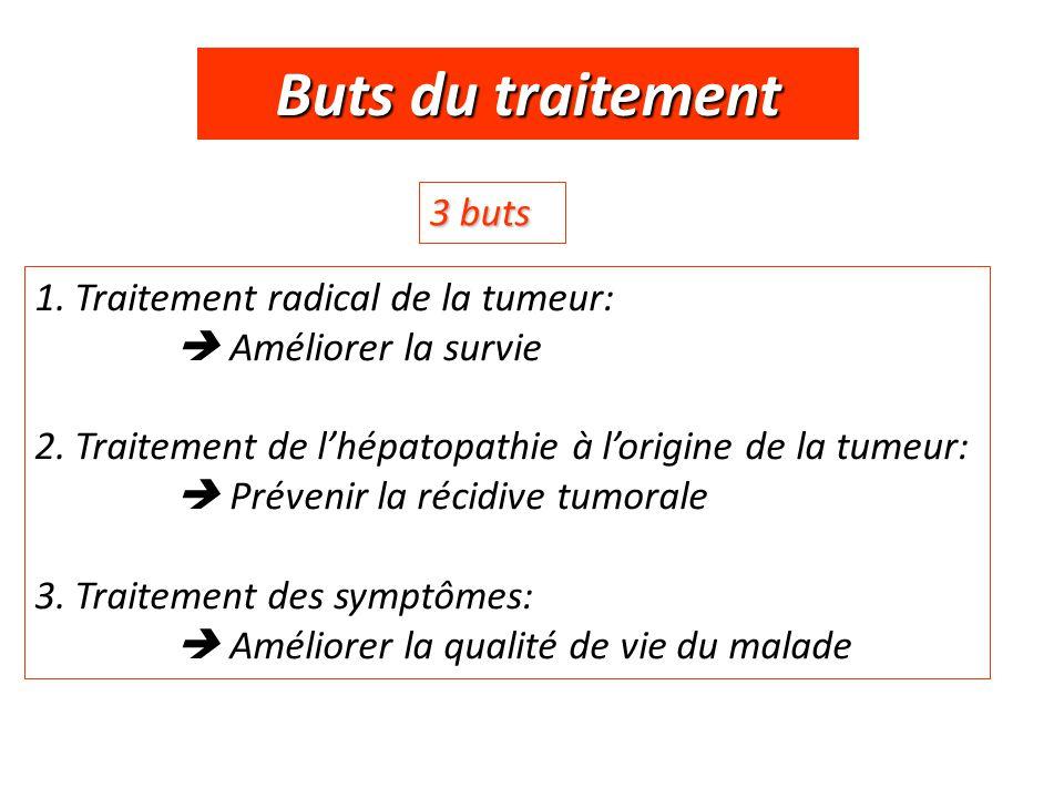 Buts du traitement 1.Traitement radical de la tumeur:  Améliorer la survie 2.Traitement de l'hépatopathie à l'origine de la tumeur:  Prévenir la réc