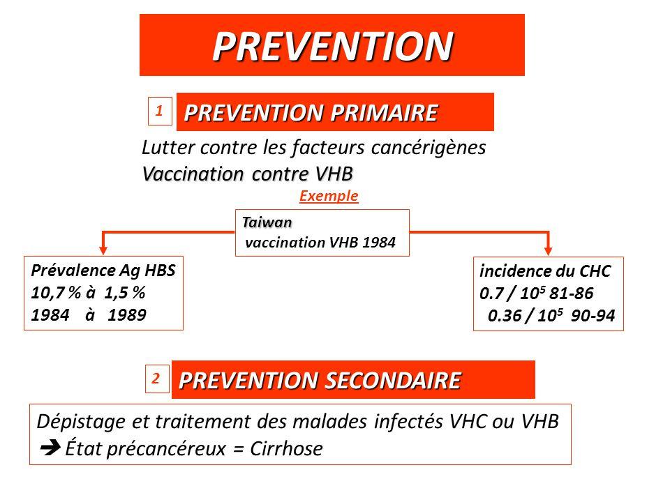 PREVENTION PREVENTION PRIMAIRE Lutter contre les facteurs cancérigènes Vaccination contre VHB incidence du CHC 0.7 / 10 5 81-86 0.36 / 10 5 90-94 Prév