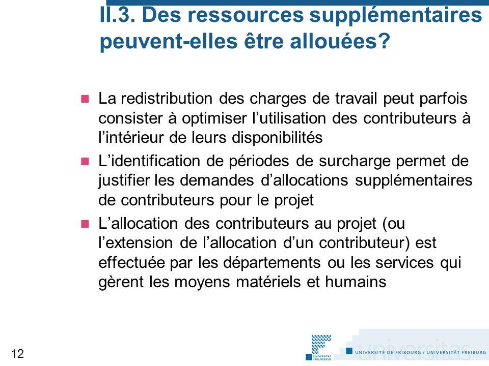 II.3.Des ressources supplémentaires peuvent-elles être allouées.