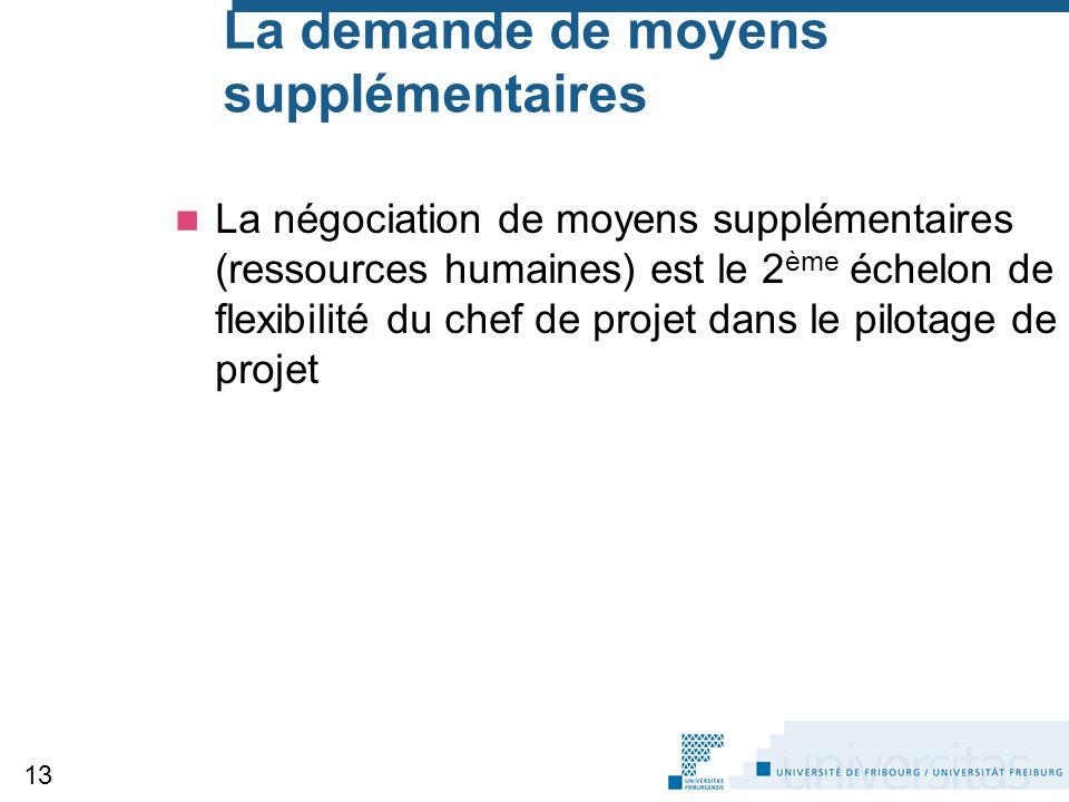 La demande de moyens supplémentaires La négociation de moyens supplémentaires (ressources humaines) est le 2 ème échelon de flexibilité du chef de projet dans le pilotage de projet 13