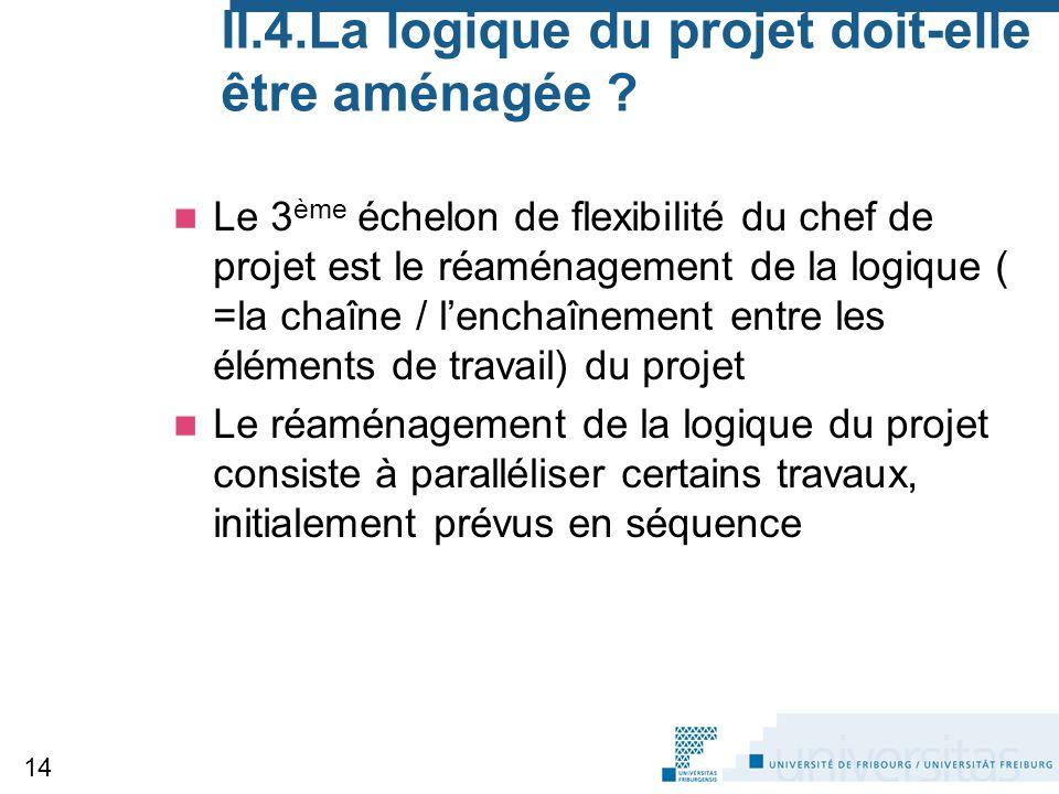 II.4.La logique du projet doit-elle être aménagée .