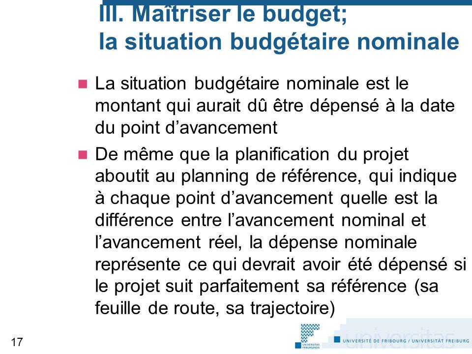 III. Maîtriser le budget; la situation budgétaire nominale La situation budgétaire nominale est le montant qui aurait dû être dépensé à la date du poi