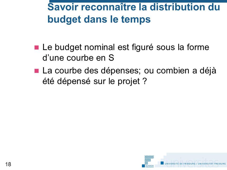 Savoir reconnaître la distribution du budget dans le temps Le budget nominal est figuré sous la forme d'une courbe en S La courbe des dépenses; ou combien a déjà été dépensé sur le projet .