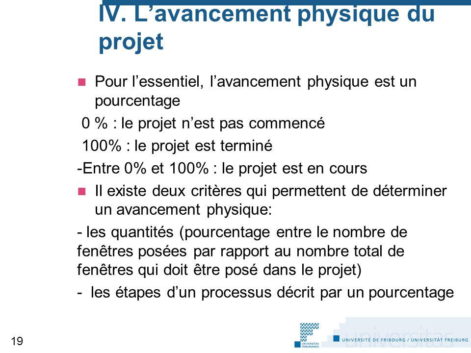 IV. L'avancement physique du projet Pour l'essentiel, l'avancement physique est un pourcentage 0 % : le projet n'est pas commencé 100% : le projet est