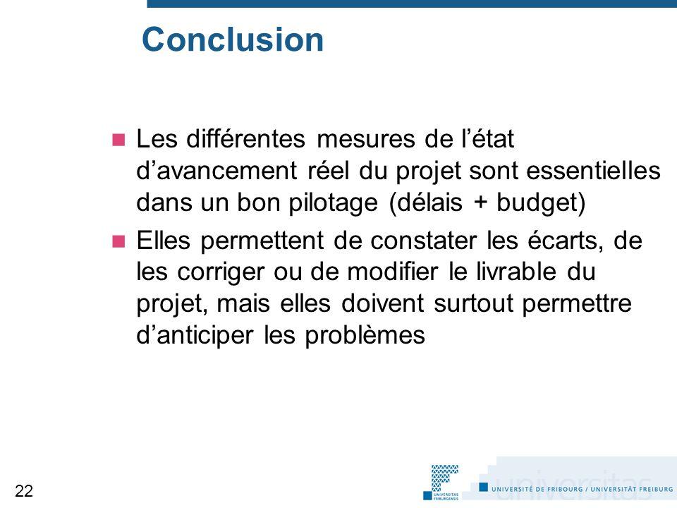 Conclusion Les différentes mesures de l'état d'avancement réel du projet sont essentielles dans un bon pilotage (délais + budget) Elles permettent de constater les écarts, de les corriger ou de modifier le livrable du projet, mais elles doivent surtout permettre d'anticiper les problèmes 22
