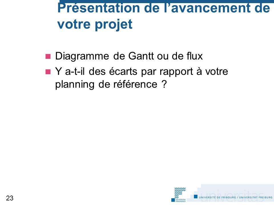 Présentation de l'avancement de votre projet Diagramme de Gantt ou de flux Y a-t-il des écarts par rapport à votre planning de référence .