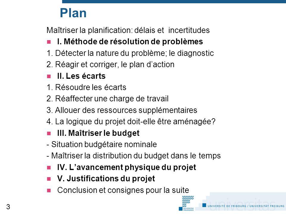 Plan Maîtriser la planification: délais et incertitudes I.