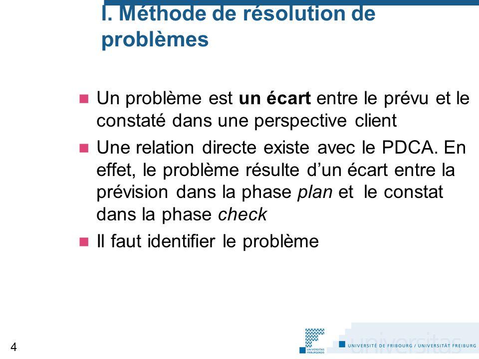I. Méthode de résolution de problèmes Un problème est un écart entre le prévu et le constaté dans une perspective client Une relation directe existe a