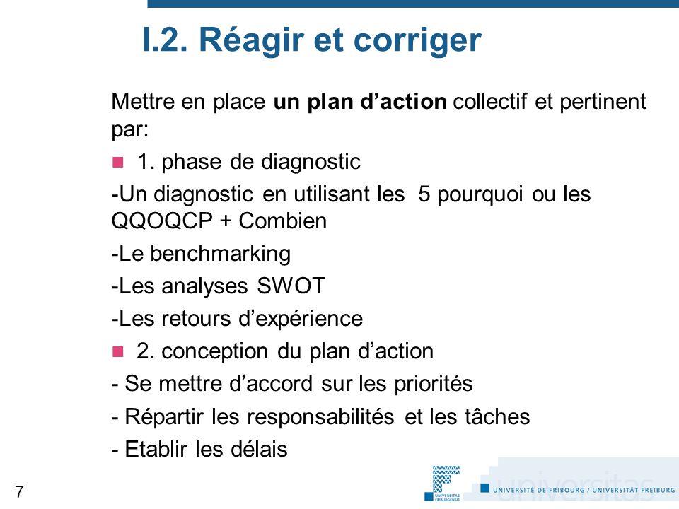 I.2.Réagir et corriger Mettre en place un plan d'action collectif et pertinent par: 1.